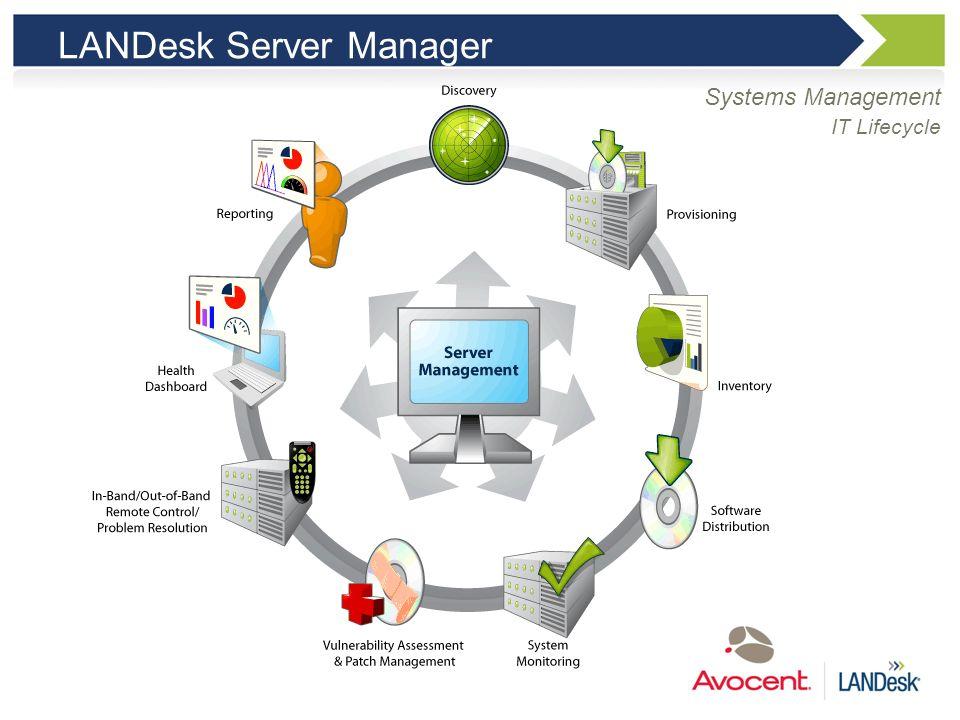 Zarządzanie zasilaniem Zarządzanie zasilaniem pozwala na ustawienia schematów zasilania dla poszczególnych komputerów lub grup komputerów, co może spo