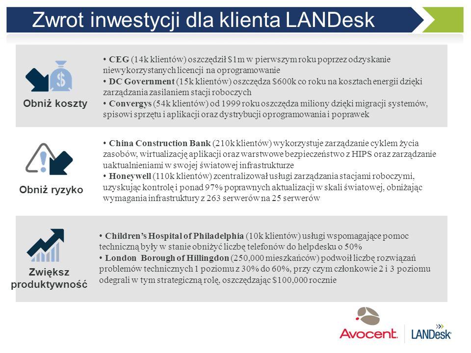 Zwiększ produktywność Idea LANDesk 7 Wiedz, co masz, kupuj tylko to, co potrzebujesz i odzyskuj niewykorzystane licencje na oprogramowanie, zarządzaj
