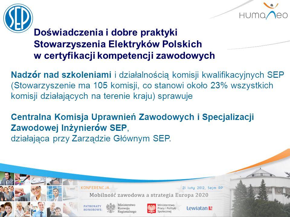 Doświadczenia i dobre praktyki Stowarzyszenia Elektryków Polskich w certyfikacji kompetencji zawodowych Nadz ó r nad szkoleniami i działalnością komis