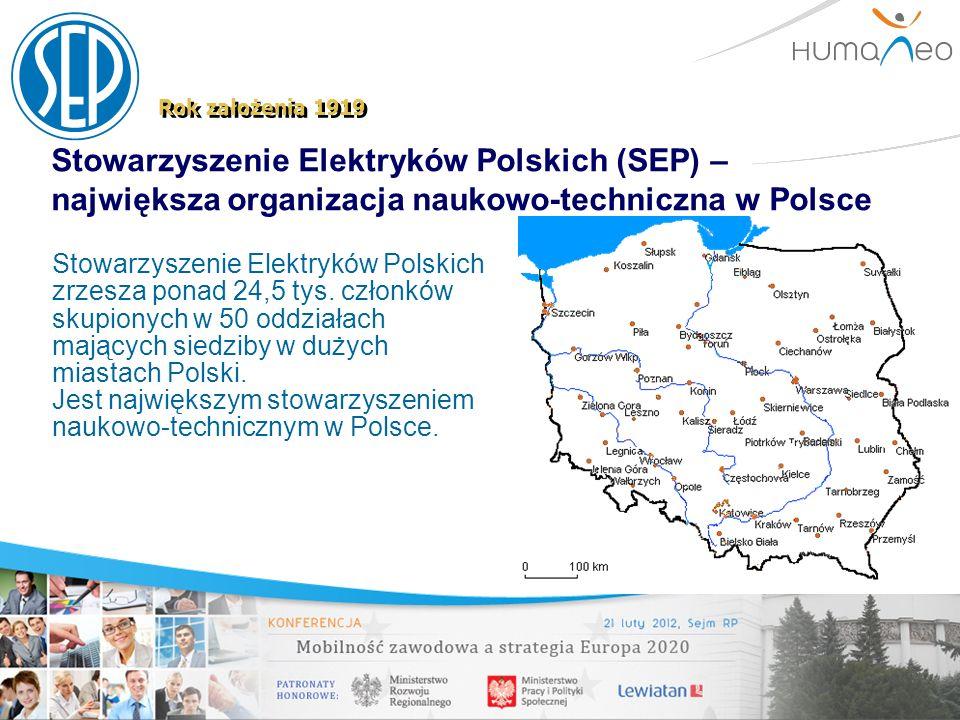 Stowarzyszenie Elektryków Polskich (SEP) – największa organizacja naukowo-techniczna w Polsce Rok założenia 1919 Stowarzyszenie Elektryków Polskich zr