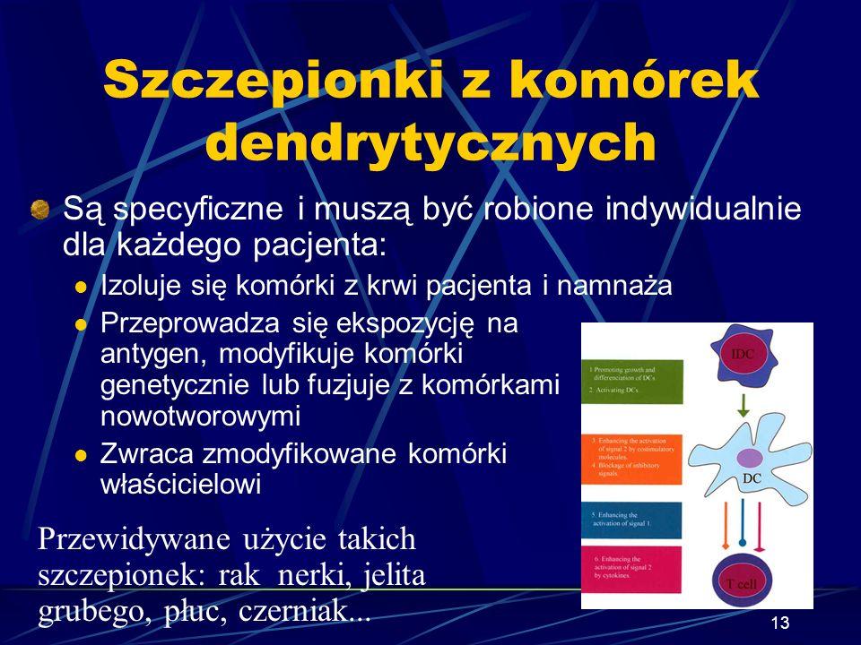 13 Szczepionki z komórek dendrytycznych Są specyficzne i muszą być robione indywidualnie dla każdego pacjenta: Izoluje się komórki z krwi pacjenta i n