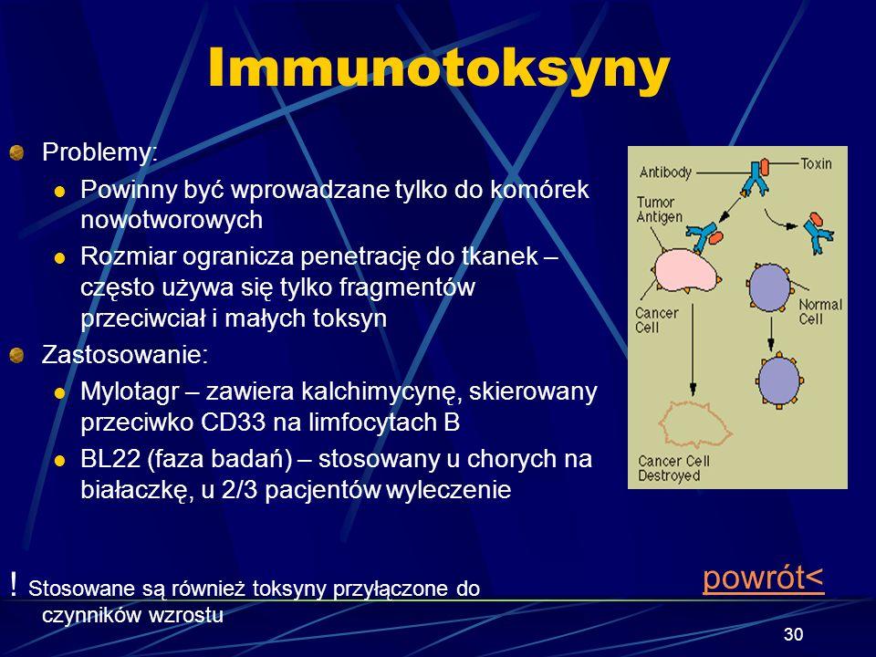 30 Immunotoksyny Problemy: Powinny być wprowadzane tylko do komórek nowotworowych Rozmiar ogranicza penetrację do tkanek – często używa się tylko frag