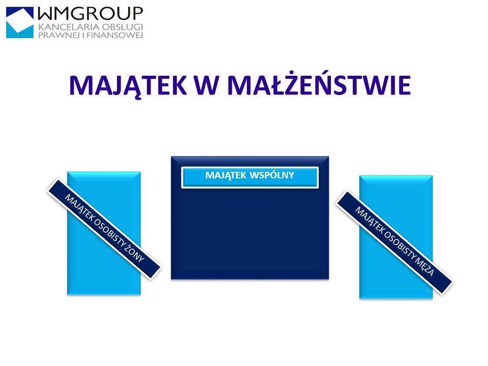 2727 Panujemy nad wysokością i pokryciem finansowania spłaty Jeśli pozbawiamy kogoś udziałów: - musimy dać mu coś w zamian - zabezpieczamy pokrycie finansowe ekwiwalentu - uniezależniamy ekwiwalent od wartości rynkowej udziałów PLAN SUKCESJI W FIRMIE