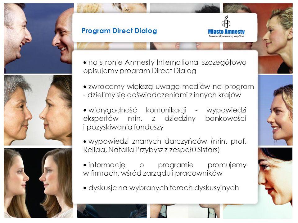 pierwszy tego typu program fundraisingowy w Polsce mało publikacji w prasie – Gazeta Wyborcza i Piśmo Organizacji Pozarządowych gazeta.ngo.pl poleceni