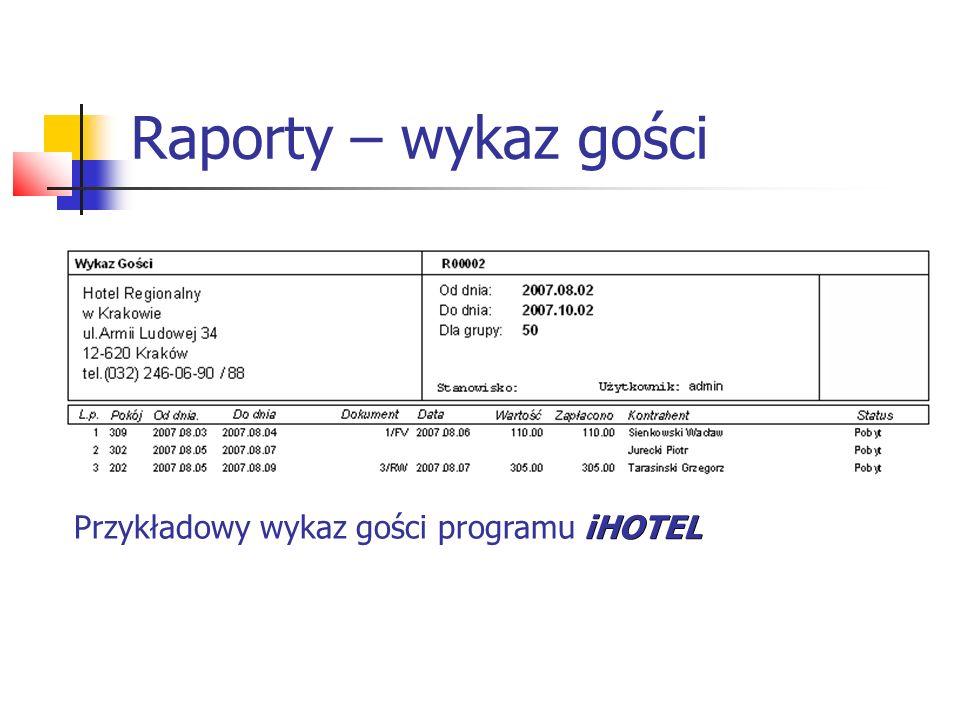 Raporty – wykaz gości iHOTEL Przykładowy wykaz gości programu iHOTEL