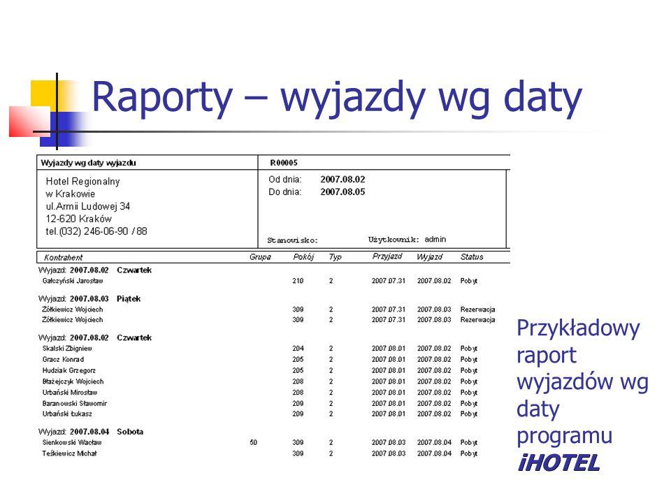 Raporty – wyjazdy wg daty iHOTEL Przykładowy raport wyjazdów wg daty programu iHOTEL