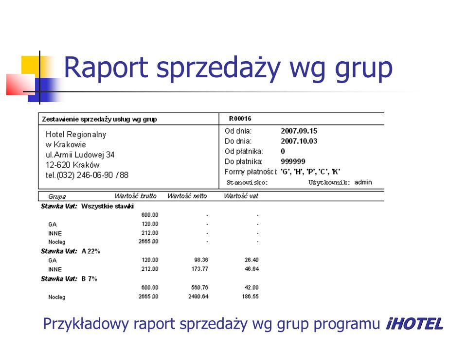 Raport sprzedaży wg grup iHOTEL Przykładowy raport sprzedaży wg grup programu iHOTEL