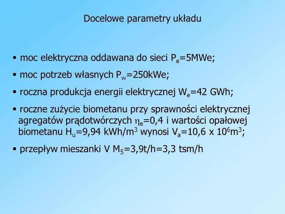 Docelowe parametry układu moc elektryczna oddawana do sieci P e =5MWe; moc potrzeb własnych P w =250kWe; roczna produkcja energii elektrycznej W e =42