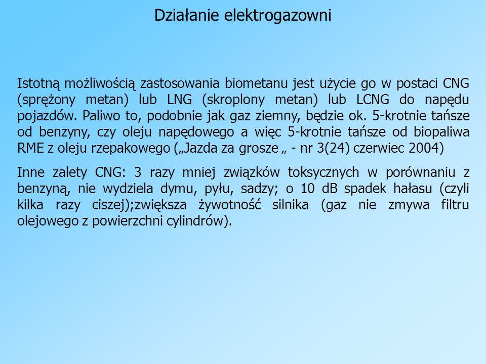 Działanie elektrogazowni Istotną możliwością zastosowania biometanu jest użycie go w postaci CNG (sprężony metan) lub LNG (skroplony metan) lub LCNG d