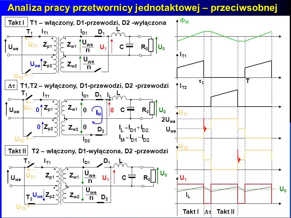 Analiza pracy przetwornicy jednotaktowej – przeciwsobnej Takt I T1 – włączony, D1-przewodzi, D2 -wyłączona Z Z p1 Z Z w1 T1T1T1T1 DD1DD1 L CU we I I T