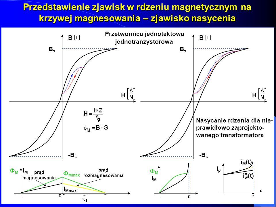Przedstawienie zjawisk w rdzeniu magnetycznym na krzywej magnesowania – zjawisko nasycenia B H BsBsBsBs -B s M Mmax IMIM I Mmax prąd magnesowania prąd