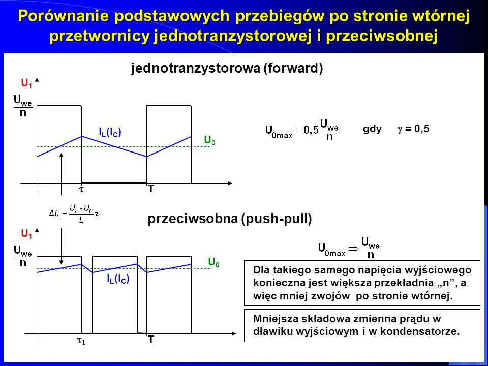 Porównanie podstawowych przebiegów po stronie wtórnej przetwornicy jednotranzystorowej i przeciwsobnej T T U1U1 U1U1 jednotranzystorowa (forward) prze
