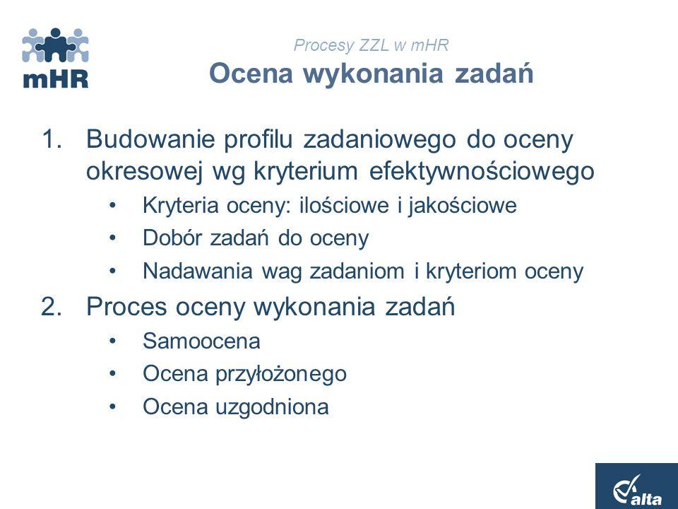 Procesy ZZL w mHR Zarządzanie kwalifikacjami 1.Budowanie profili kwalifikacyjnych wykształcenie doświadczenie zawodowe szkolenia / uprawnienia zawodow