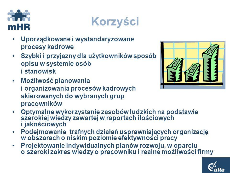 Procesy ZZL w mHR Ocena predyspozycji psychospołecznych 1.Tworzenie profili psychologicznych dla poszczególnych stanowisk 2.Ocena predyspozycji psycho