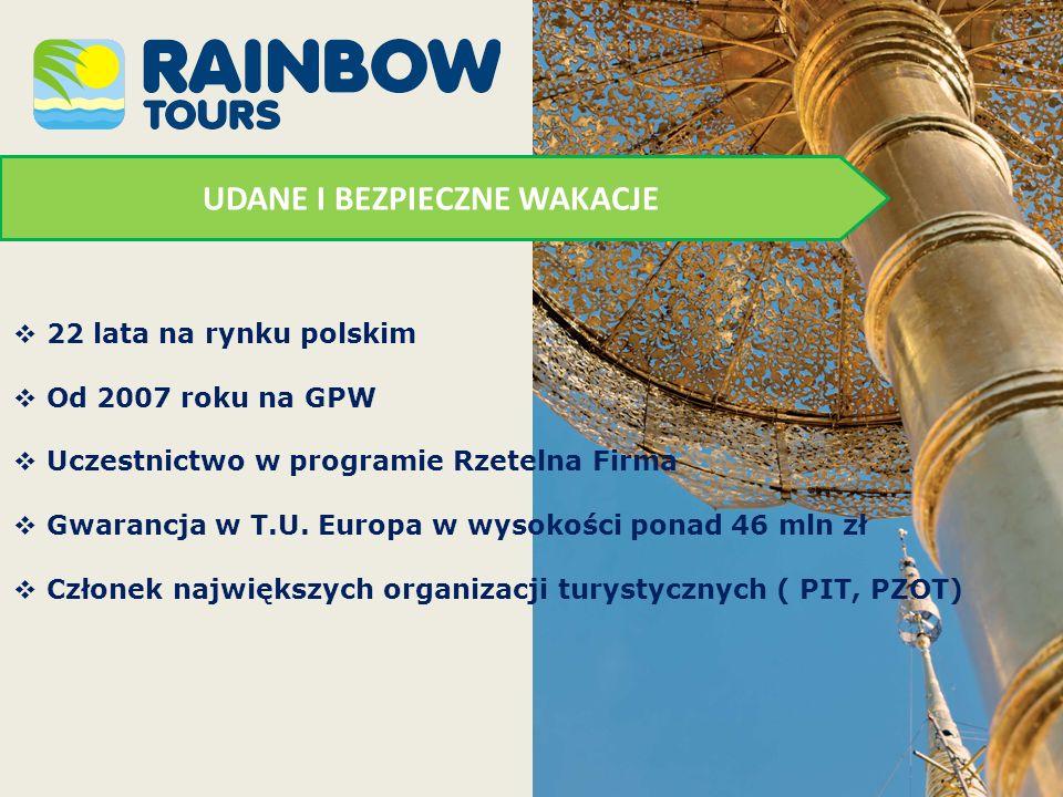 UDANE I BEZPIECZNE WAKACJE 22 lata na rynku polskim Od 2007 roku na GPW Uczestnictwo w programie Rzetelna Firma Gwarancja w T.U. Europa w wysokości po