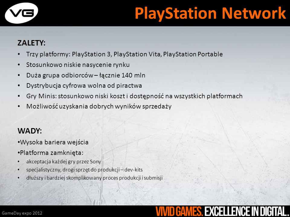 ZALETY: Trzy platformy: PlayStation 3, PlayStation Vita, PlayStation Portable Stosunkowo niskie nasycenie rynku Duża grupa odbiorców – łącznie 140 mln