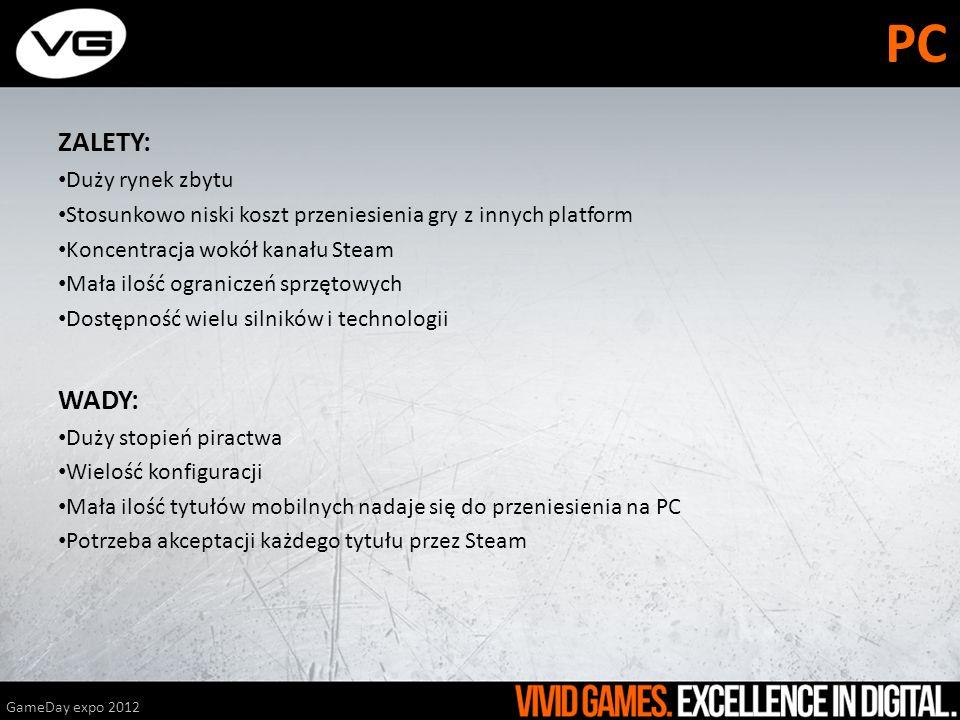 ZALETY: Duży rynek zbytu Stosunkowo niski koszt przeniesienia gry z innych platform Koncentracja wokół kanału Steam Mała ilość ograniczeń sprzętowych