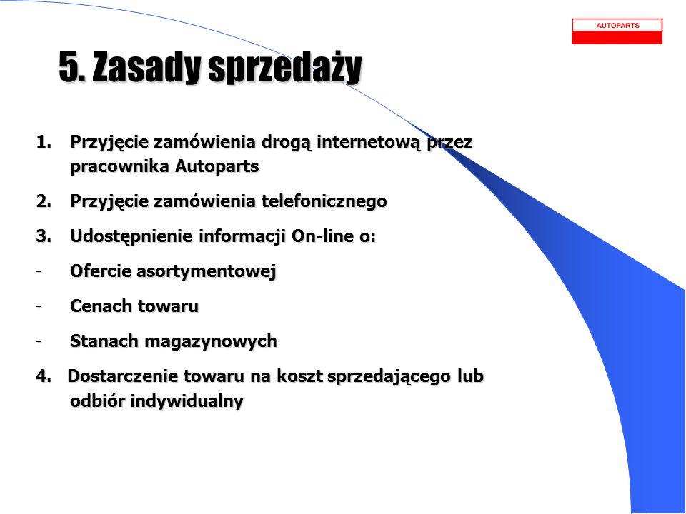 5. Zasady sprzedaży 1.Przyjęcie zamówienia drogą internetową przez pracownika Autoparts 2.Przyjęcie zamówienia telefonicznego 3.Udostępnienie informac