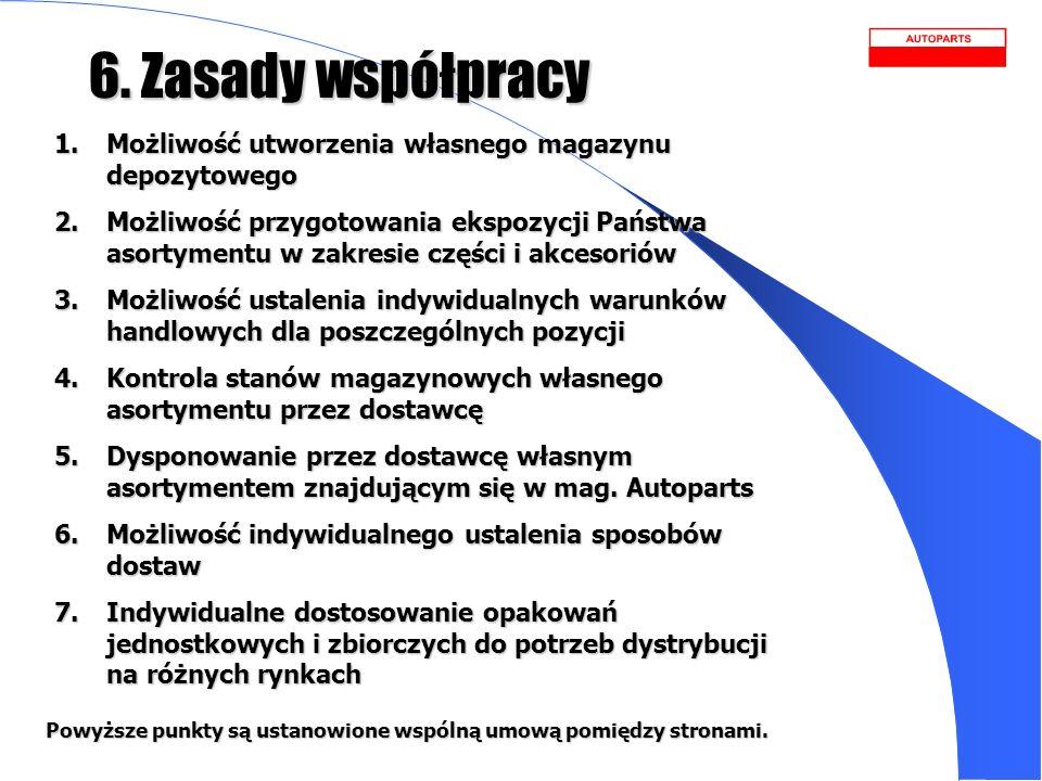 6. Zasady współpracy 1.Możliwość utworzenia własnego magazynu depozytowego 2.Możliwość przygotowania ekspozycji Państwa asortymentu w zakresie części