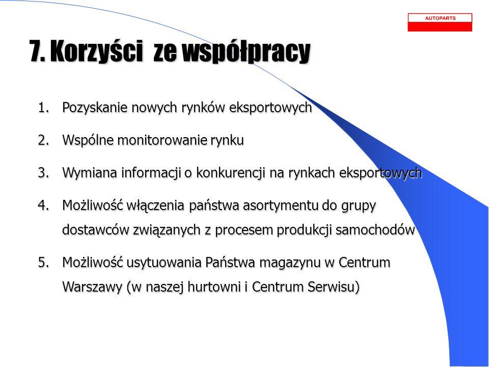 7. Korzyści ze współpracy 1.Pozyskanie nowych rynków eksportowych 2.Wspólne monitorowanie rynku 3.Wymiana informacji o konkurencji na rynkach eksporto