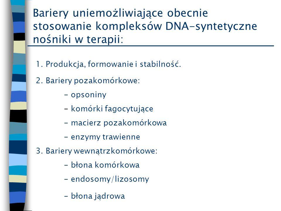 Bariery uniemożliwiające obecnie stosowanie kompleksów DNA-syntetyczne nośniki w terapii: 1. Produkcja, formowanie i stabilność. 2. Bariery pozakomórk