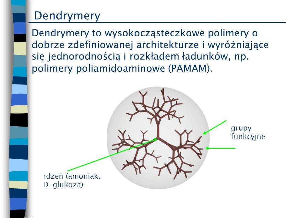Dendrymery Dendrymery to wysokocząsteczkowe polimery o dobrze zdefiniowanej architekturze i wyróżniające się jednorodnością i rozkładem ładunków, np.