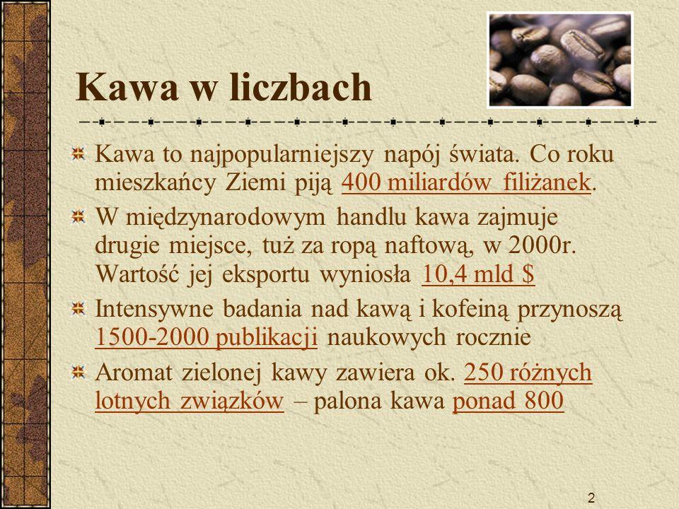 2 Kawa w liczbach Kawa to najpopularniejszy napój świata. Co roku mieszkańcy Ziemi piją 400 miliardów filiżanek. W międzynarodowym handlu kawa zajmuje