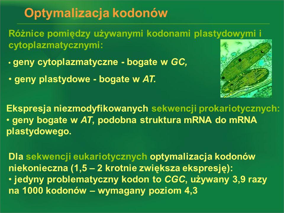 Różnice pomiędzy używanymi kodonami plastydowymi i cytoplazmatycznymi: geny cytoplazmatyczne - bogate w GC, geny plastydowe - bogate w AT. Dla sekwenc