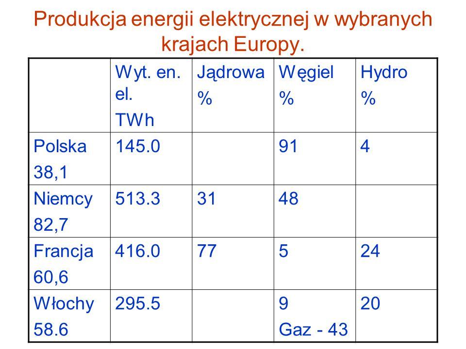 Światowe zapotrzebowanie na pierwotne źródła energii 0 2 000 4 000 6 000 8 000 10 000 12 000 14 000 16 000 18 000 1970198019902000201020202030 Mtoe Ro