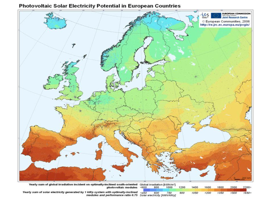 Perspektywy energii słonecznej Za Odnawialna Czysta Przeciw Ekonomika Ograniczona wydajność