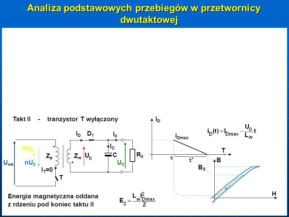Analiza podstawowych przebiegów w przetwornicy dwutaktowej Takt II - tranzystor T wyłączony ZZpZZp ZZwZZw T DD1DD1 C RR0RR0 U we I T =0 I0I0I0I0 ICICI