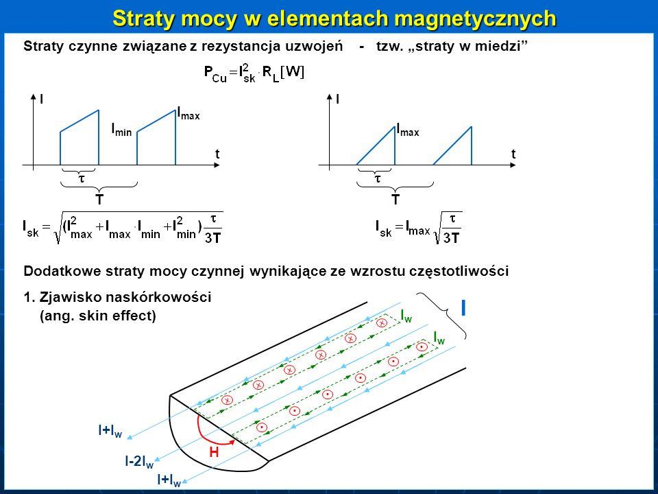 Straty mocy w elementach magnetycznych Straty czynne związane z rezystancja uzwojeń - tzw. straty w miedzi T I min I max t I T t I I max Dodatkowe str