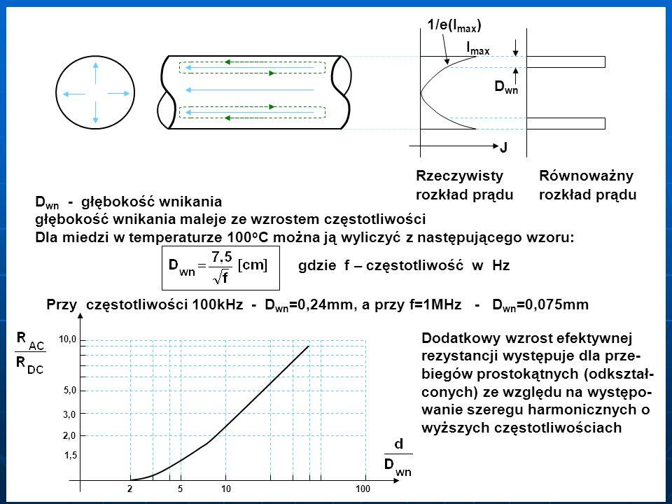 D wn Rzeczywisty rozkład prądu Równoważny rozkład prądu I max 1/e(I max ) J D wn - głębokość wnikania głębokość wnikania maleje ze wzrostem częstotliw