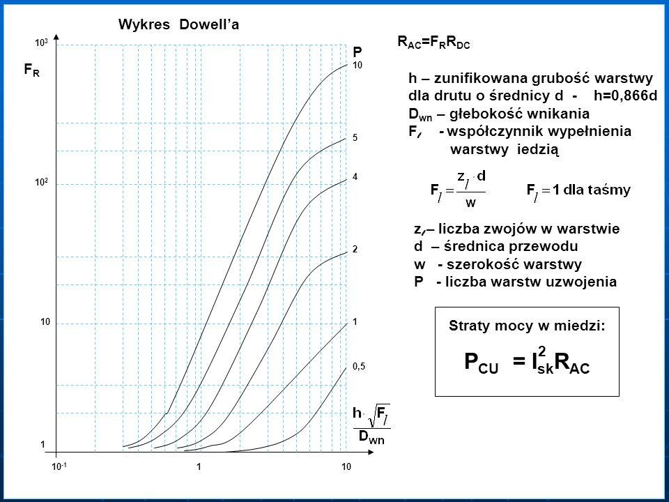 Wykres Dowella 10 -1 110 1 10 2 10 3 FRFR R AC =F R R DC h – zunifikowana grubość warstwy dla drutu o średnicy d - h=0,866d D wn – głebokość wnikania