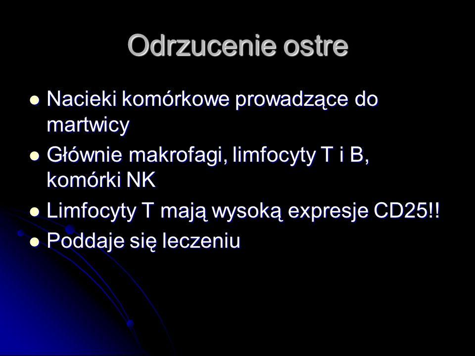 Odrzucenie ostre Nacieki komórkowe prowadzące do martwicy Nacieki komórkowe prowadzące do martwicy Głównie makrofagi, limfocyty T i B, komórki NK Głów