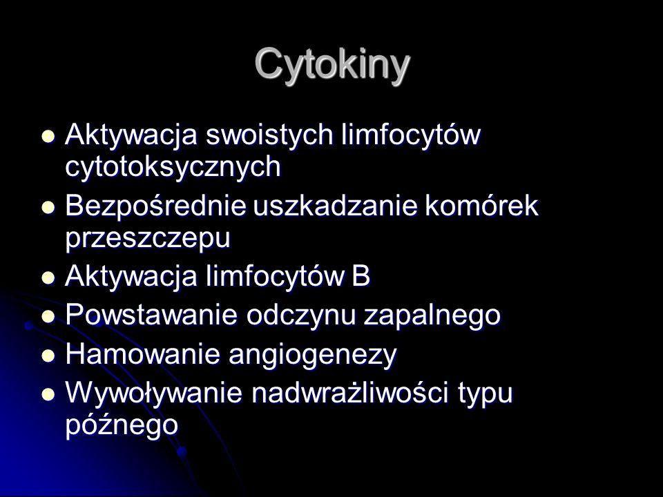 Cytokiny Aktywacja swoistych limfocytów cytotoksycznych Aktywacja swoistych limfocytów cytotoksycznych Bezpośrednie uszkadzanie komórek przeszczepu Be