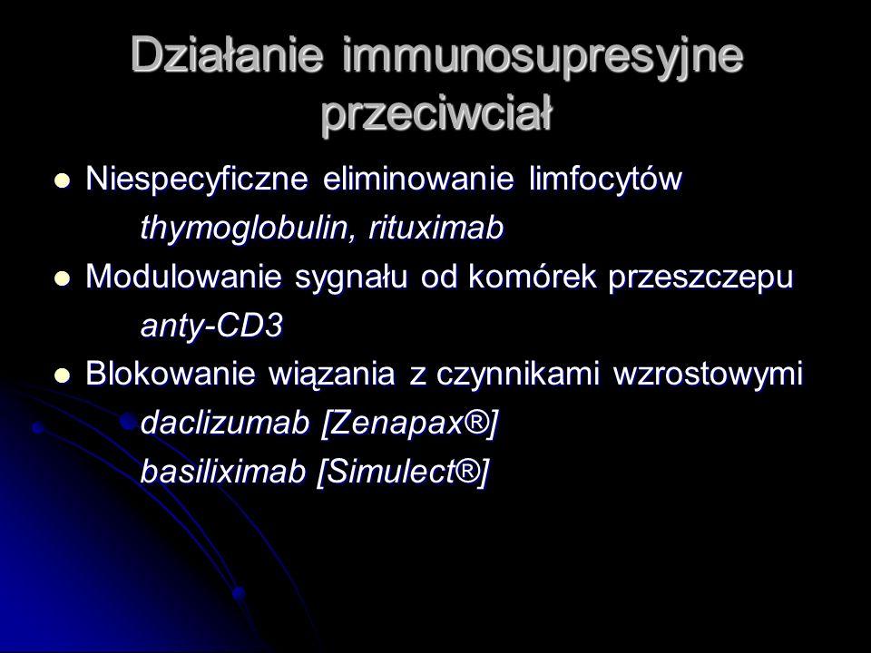 Działanie immunosupresyjne przeciwciał Niespecyficzne eliminowanie limfocytów Niespecyficzne eliminowanie limfocytów thymoglobulin, rituximab Modulowa