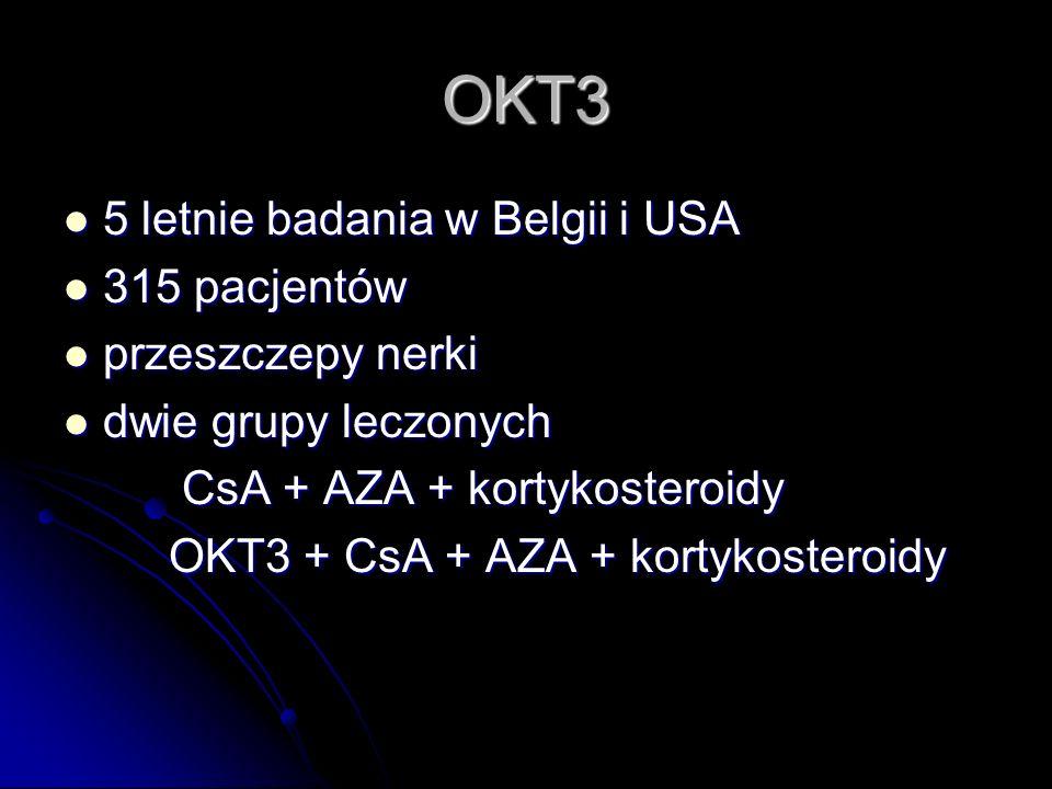 OKT3 5 letnie badania w Belgii i USA 5 letnie badania w Belgii i USA 315 pacjentów 315 pacjentów przeszczepy nerki przeszczepy nerki dwie grupy leczon