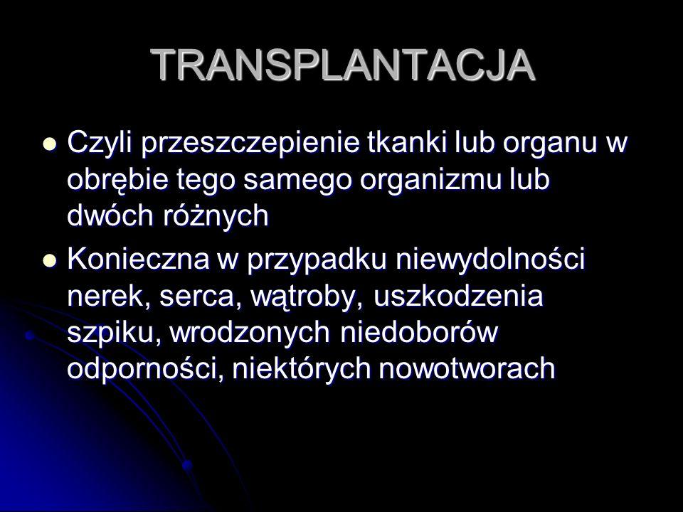 TRANSPLANTACJA Czyli przeszczepienie tkanki lub organu w obrębie tego samego organizmu lub dwóch różnych Czyli przeszczepienie tkanki lub organu w obr