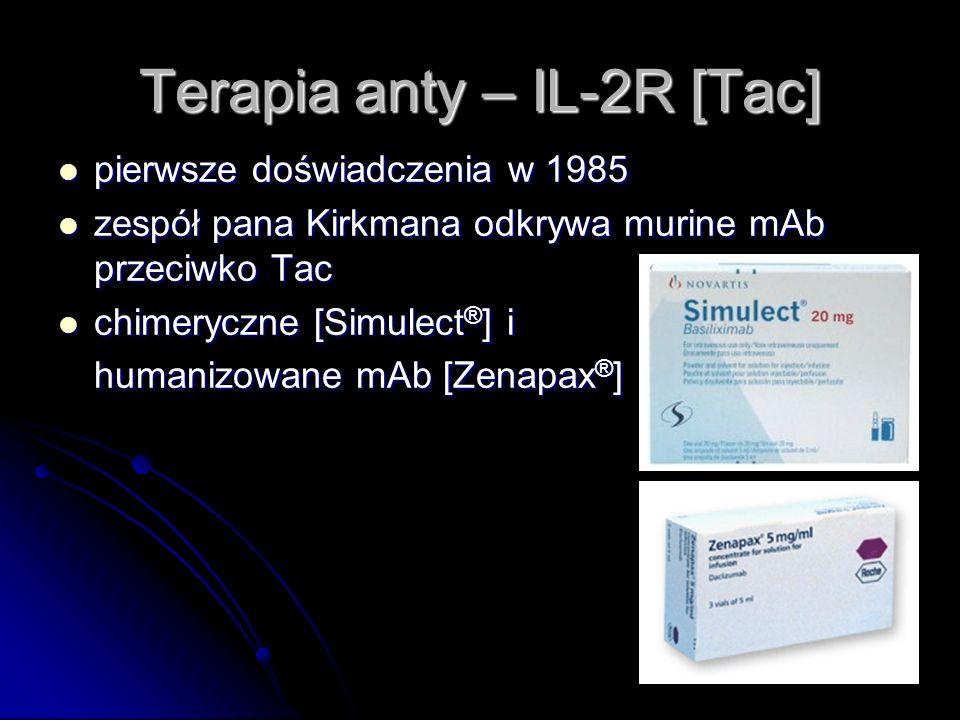 Terapia anty – IL-2R [Tac] pierwsze doświadczenia w 1985 pierwsze doświadczenia w 1985 zespół pana Kirkmana odkrywa murine mAb przeciwko Tac zespół pa