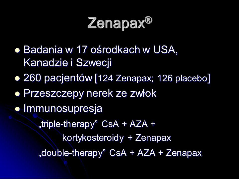 Zenapax ® Badania w 17 ośrodkach w USA, Kanadzie i Szwecji Badania w 17 ośrodkach w USA, Kanadzie i Szwecji 260 pacjentów [ 124 Zenapax; 126 placebo ]