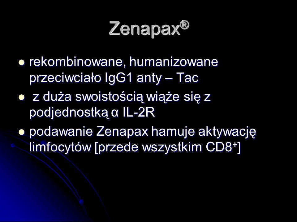 Zenapax ® rekombinowane, humanizowane przeciwciało IgG1 anty – Tac rekombinowane, humanizowane przeciwciało IgG1 anty – Tac z duża swoistością wiąże s