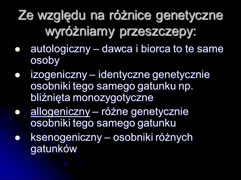 Ze względu na różnice genetyczne wyróżniamy przeszczepy: autologiczny – dawca i biorca to te same osoby autologiczny – dawca i biorca to te same osoby