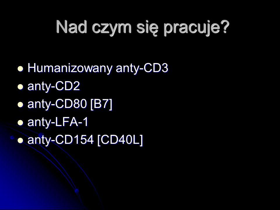 Nad czym się pracuje? Nad czym się pracuje? Humanizowany anty-CD3 Humanizowany anty-CD3 anty-CD2 anty-CD2 anty-CD80 [B7] anty-CD80 [B7] anty-LFA-1 ant