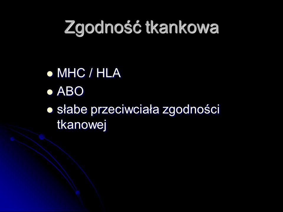 Zgodność tkankowa MHC / HLA MHC / HLA ABO ABO słabe przeciwciała zgodności tkanowej słabe przeciwciała zgodności tkanowej