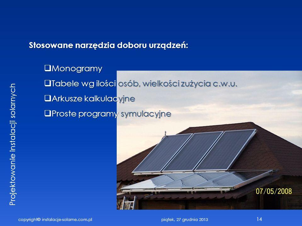 copyright© instalacje-solarne.com.pl 14 Projektowanie instalacji solarnych Stosowane narzędzia doboru urządzeń: Monogramy Monogramy Tabele wg ilości o