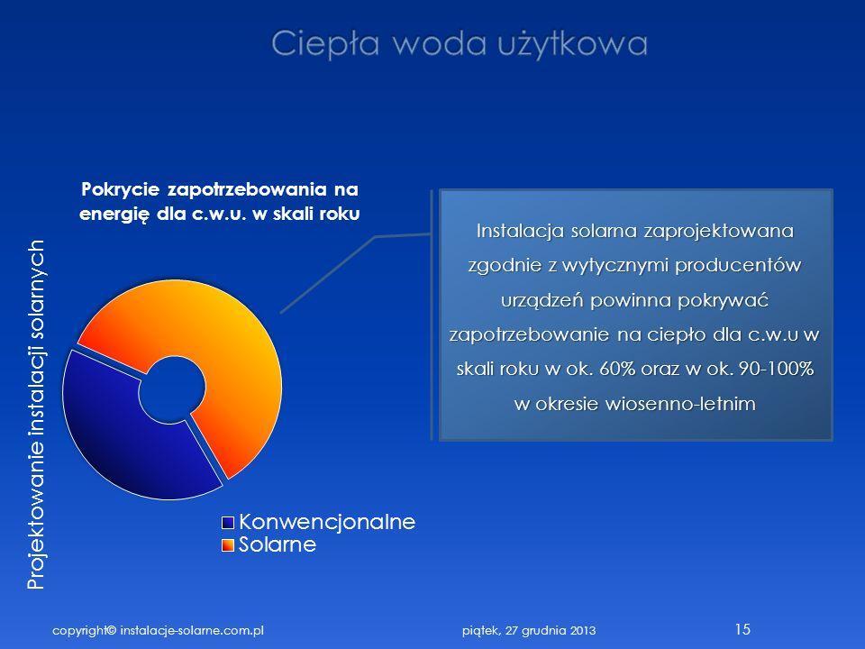 copyright© instalacje-solarne.com.pl 15 Instalacja solarna zaprojektowana zgodnie z wytycznymi producentów urządzeń powinna pokrywać zapotrzebowanie n
