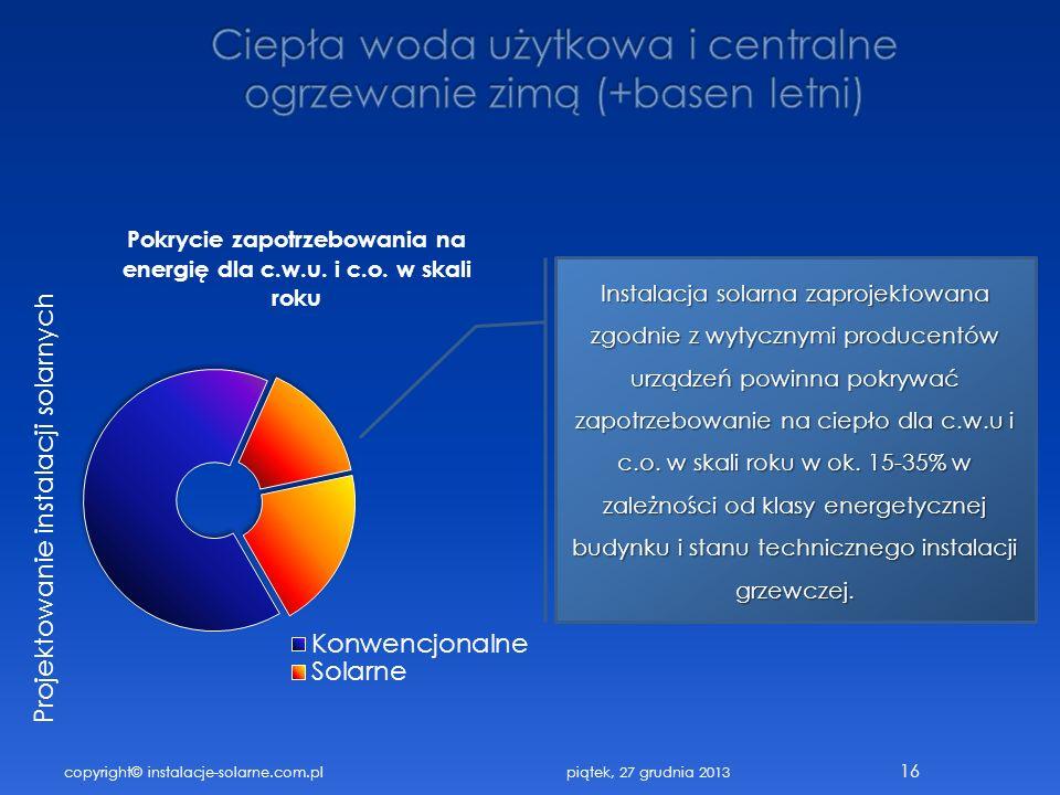 copyright© instalacje-solarne.com.pl 16 Instalacja solarna zaprojektowana zgodnie z wytycznymi producentów urządzeń powinna pokrywać zapotrzebowanie n