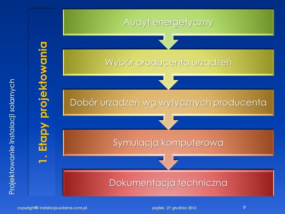 Dokumentacja techniczna Symulacja komputerowa Dobór urządzeń wg wytycznych producenta Wybór producenta urządzeń Audyt energetyczny copyright© instalac
