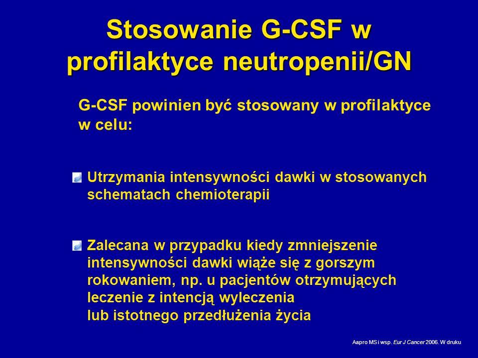 Stosowanie G-CSF w profilaktyce neutropenii/GN Aapro MS i wsp. Eur J Cancer 2006. W druku Utrzymania intensywności dawki w stosowanych schematach chem